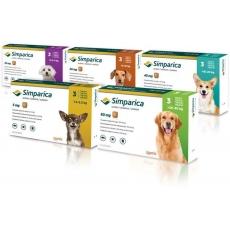 СИМПАРИКА таблетки для собак от блох и клещей